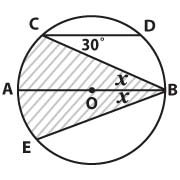 circle1 To all you math whizzes, this might be easy, but for me? I'm pretty darn proud I figured it out*